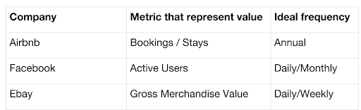 engagement-metrics-table.png