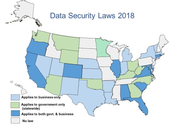 data-security-laws