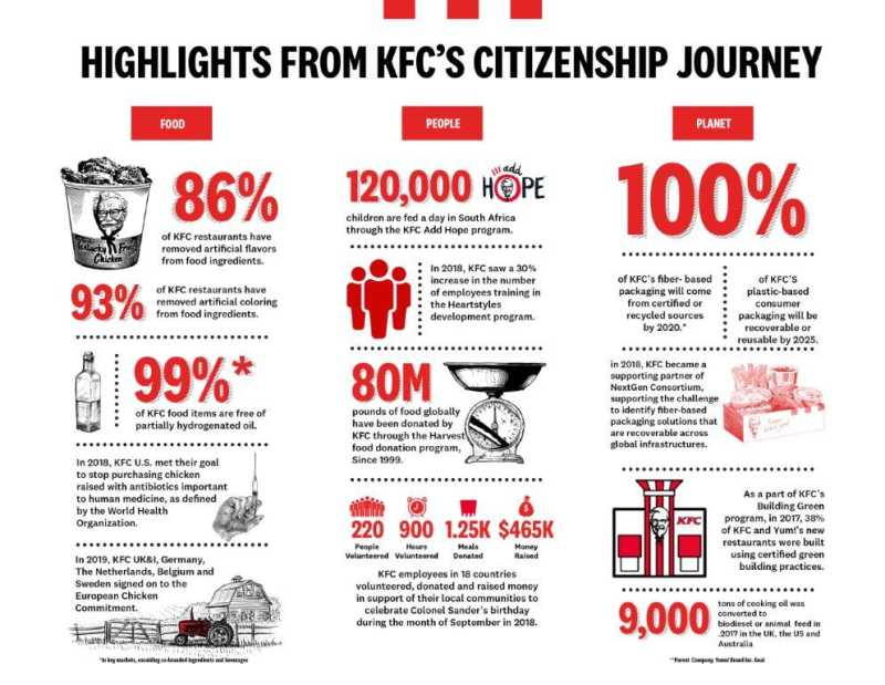 highlights-citizenship-ONE-PAGER