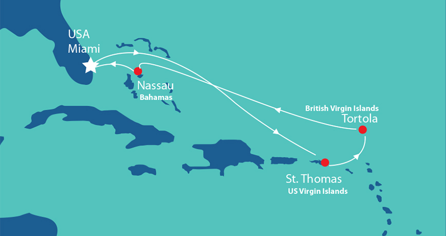 Itinerary - Eastern Caribbean