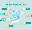 Diaper Product Tour