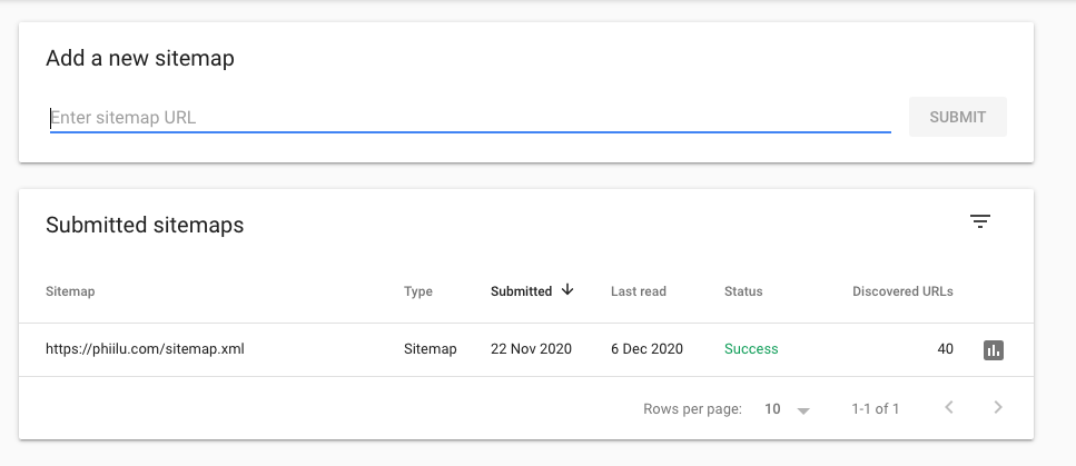 Submitting the sitemap.xml to the Google Search Console