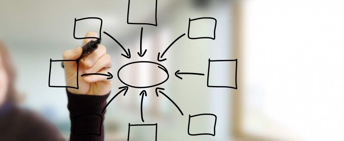 Na czym polega workflow i dlaczego warto go stosować?