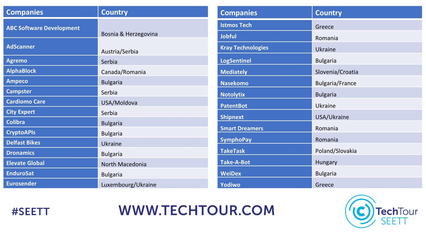 ABC TECH Group at South East Europe Tech Tour 2019
