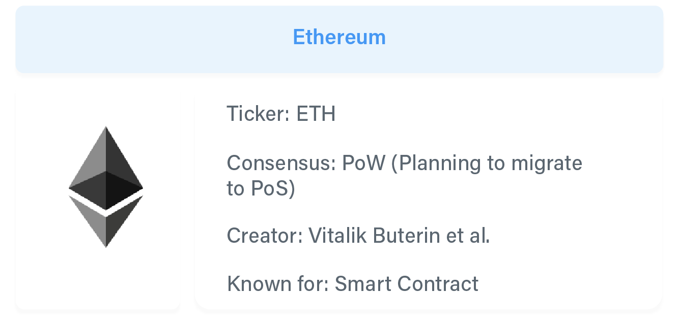 where can i buy a cryptocurrency smart contract