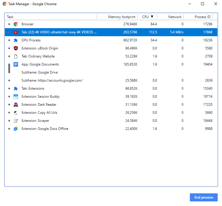 "Chrome ""Task Manager"