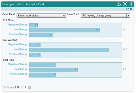 Example of the Descriptor Field by Descriptor Field Chart.