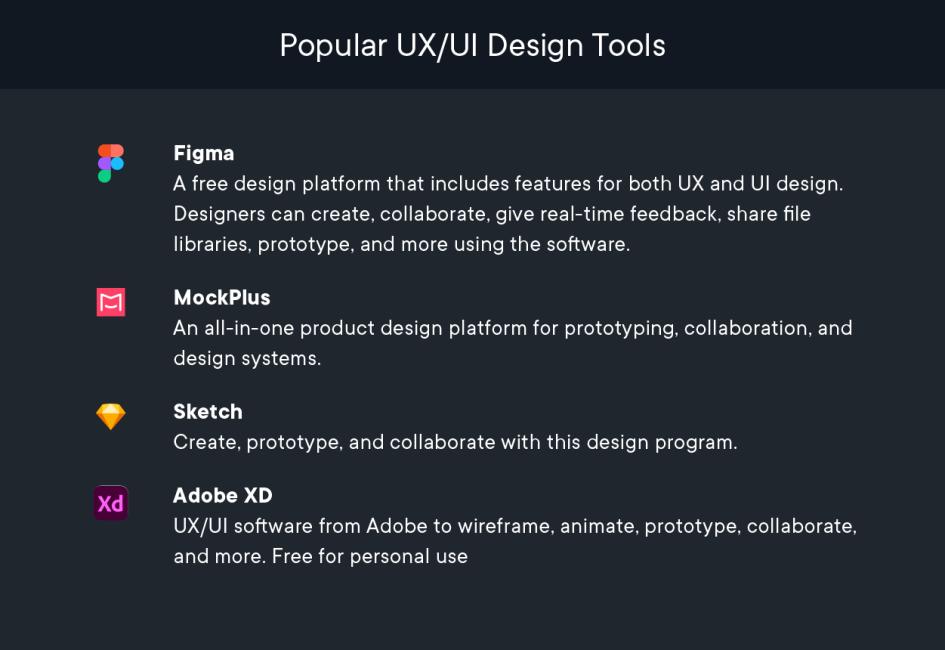 Popular UX/UI design tools: Figma, MockPlus, Sketch, Adobe XD