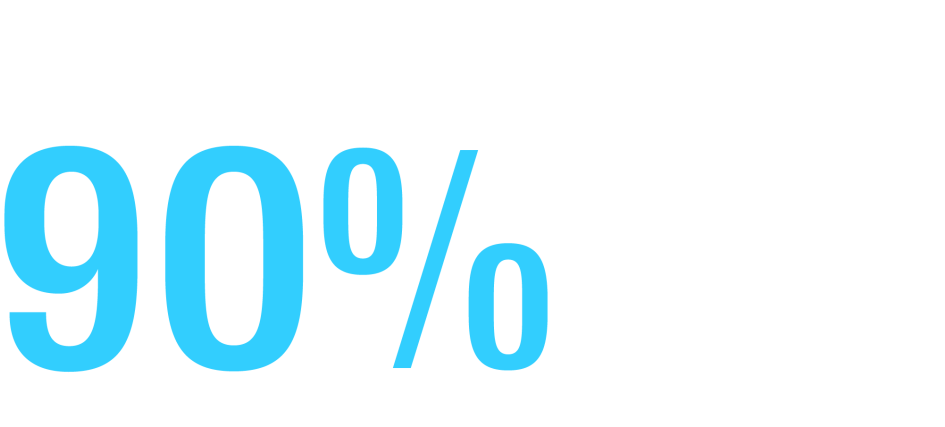 Placement rate for women, 90%.