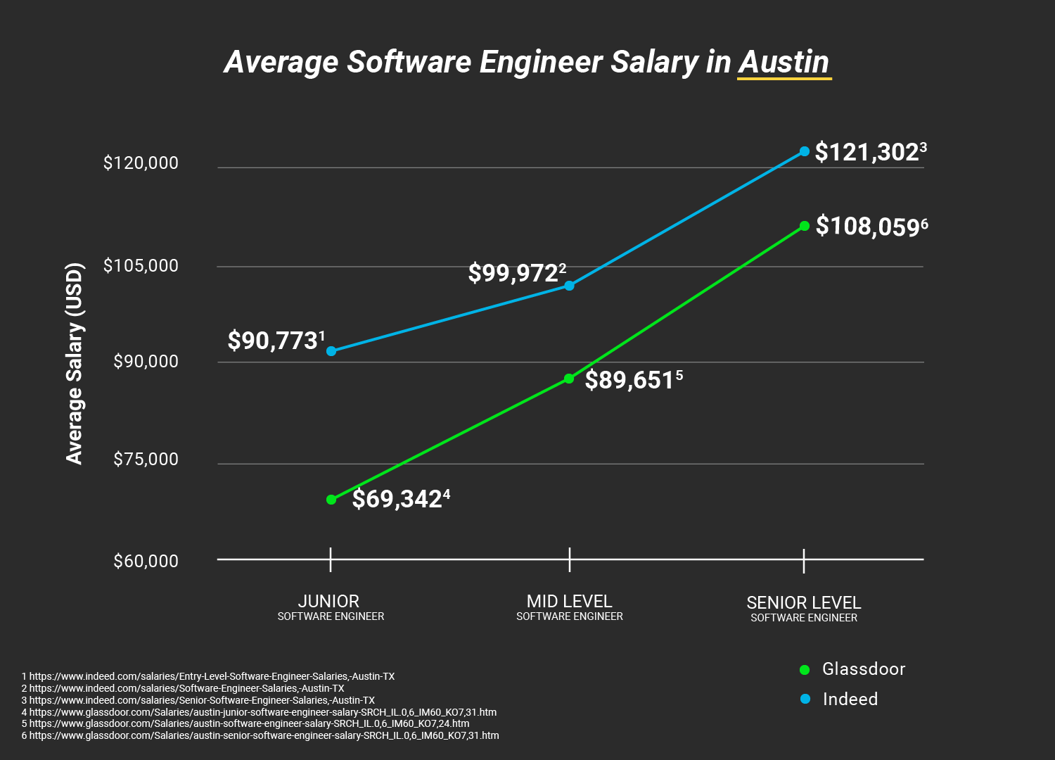 Blog post image: Austin_Blog-1.png
