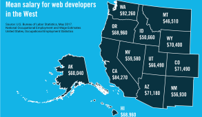 Blog Header: blog_West_Salary-02.png