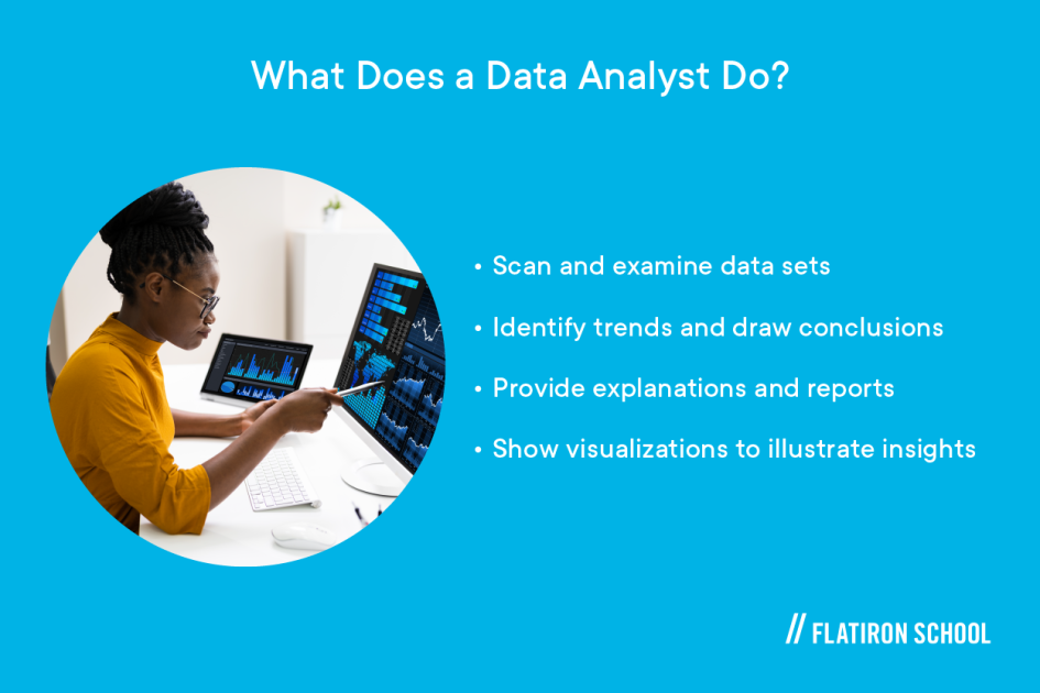 What does a data analyst do? Scan and examine data sets, idewntify trends and draw conclusions, provide explanations, and reports, show visualization to illustrate insights