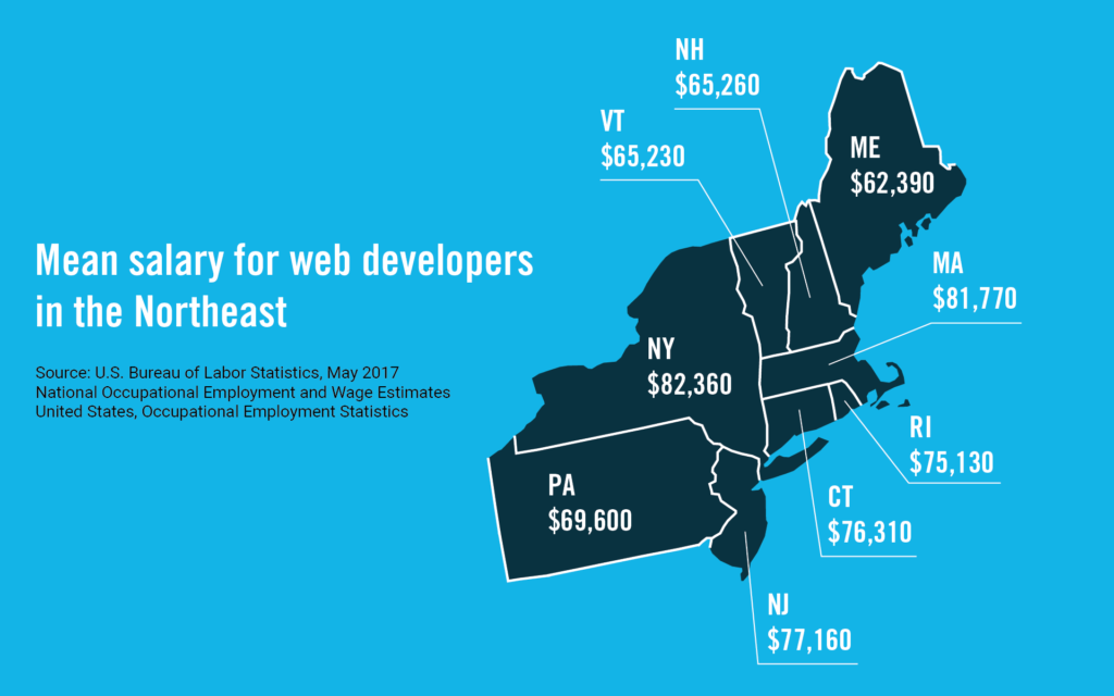 Blog post image: blog_Northeast_Salary-01-1024x640.png
