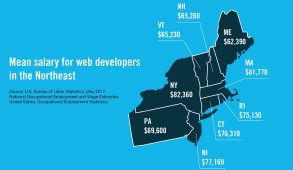 Blog Header: blog_Northeast_Salary-01.png