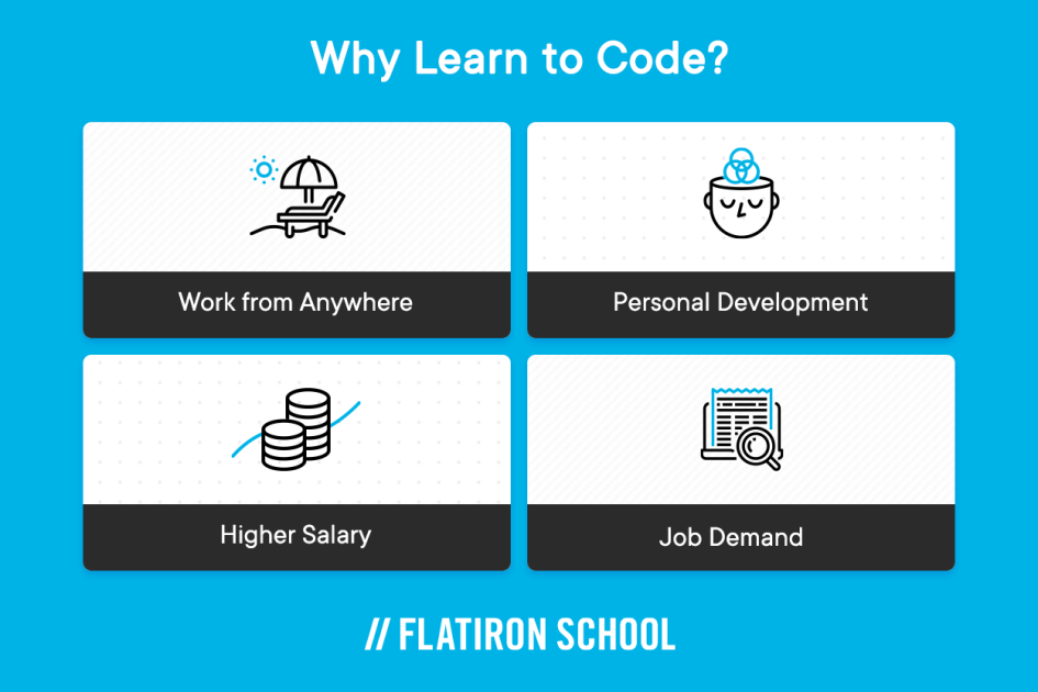 Why learn to code: work from anywhere, personal development, higher salary, job demand