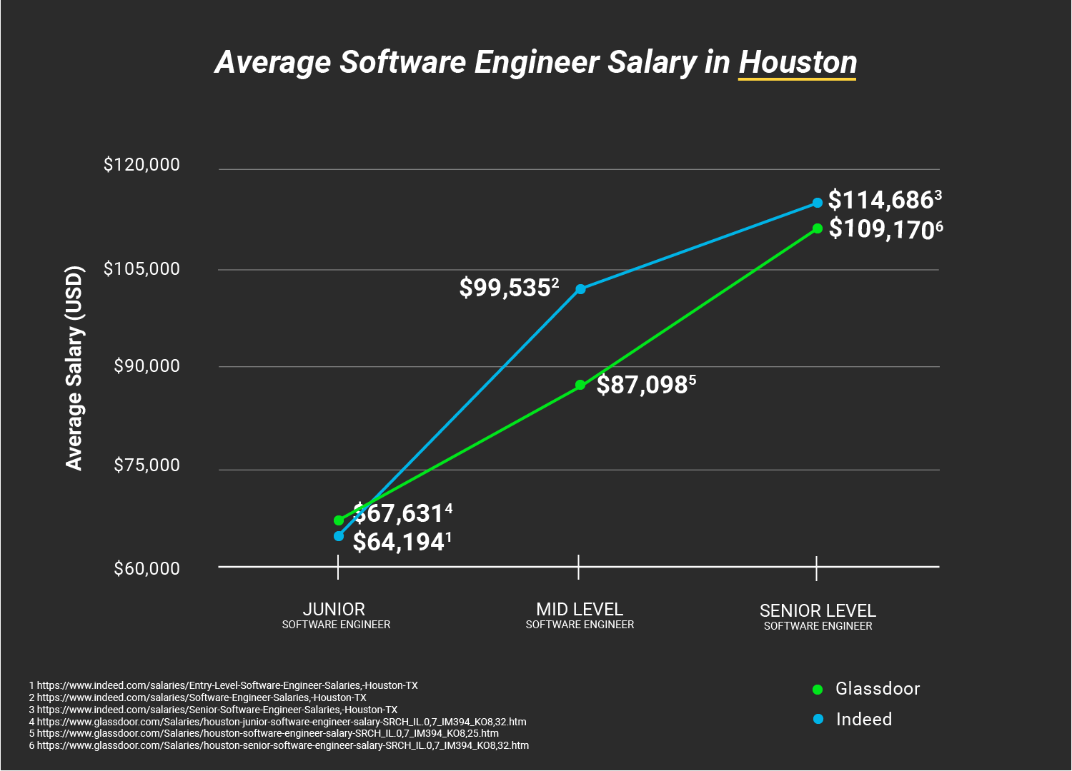 Blog post image: Houston_Blog.png