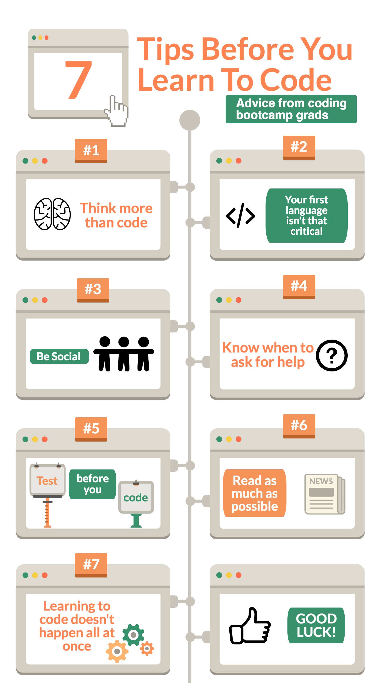Blog post image: 7-tips-before-you-learn-to-code.png
