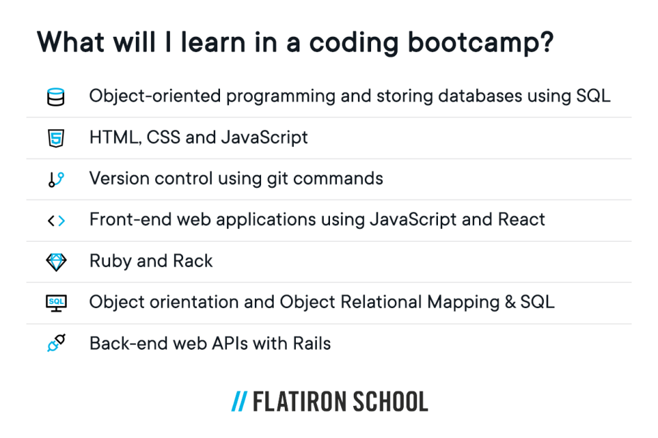 In a coding bootcamp you will learn all elements you need to become a full stack web developer. A complete curriculum will cover topics such as:  Object-oriented programming and storing databases using SQL  HTML, CSS and JavaScript Version control using git commands Front-end web applications using JavaScript and React Ruby and Rack Object orientation and Object Relational Mapping & SQL Back-end web APIs with Rails