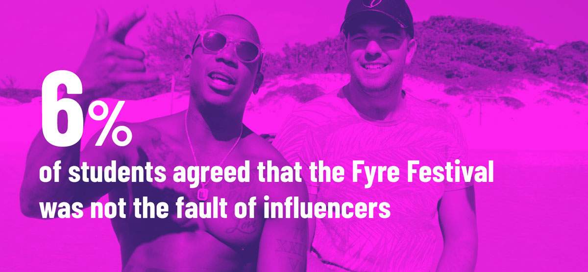 Insight FYRE