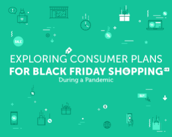 Here's How Black Friday Is Shaping Up in 2020: Survey & Analysis