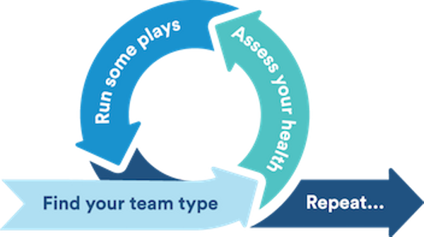 atlassian-team-playbook