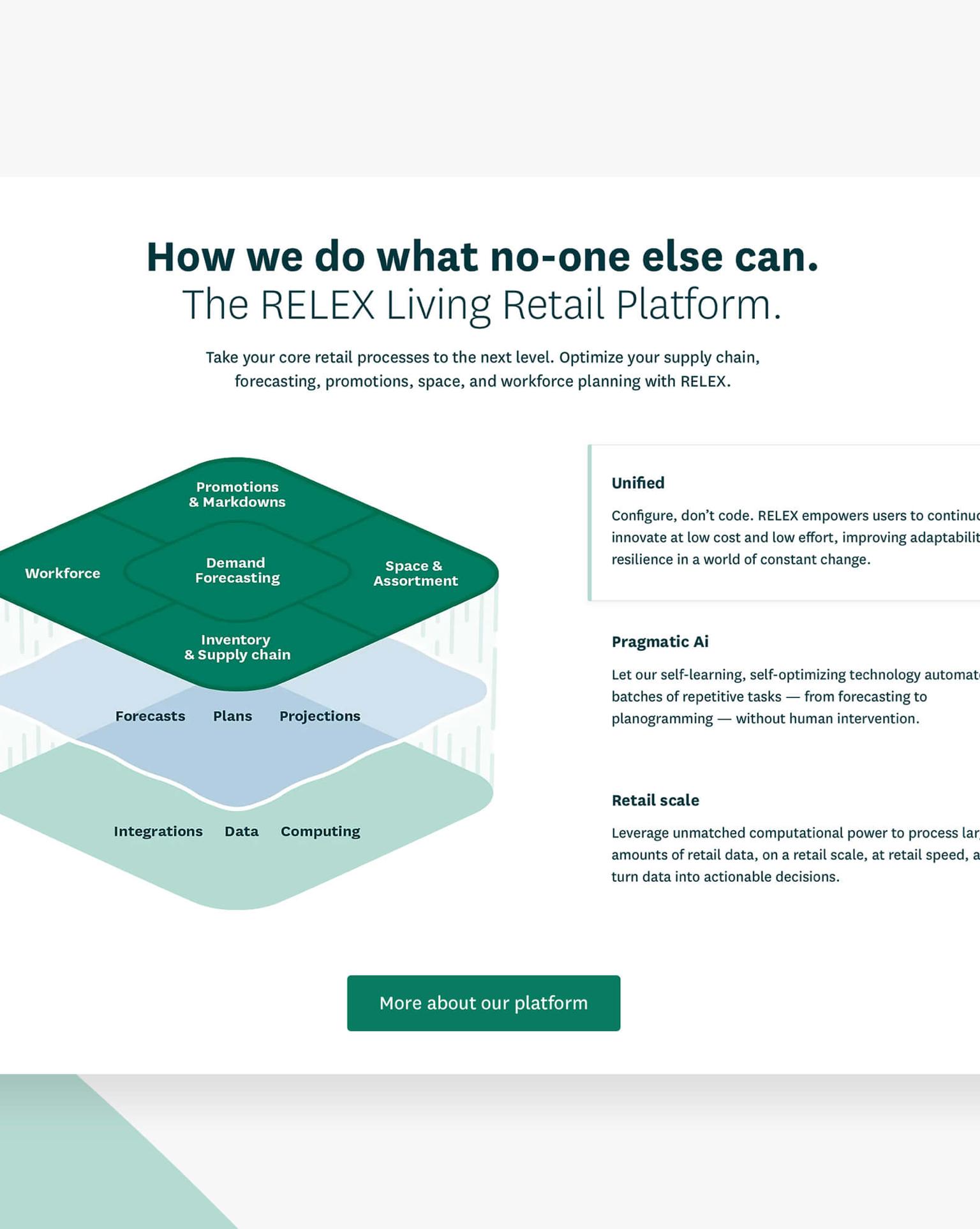 relex > image 5