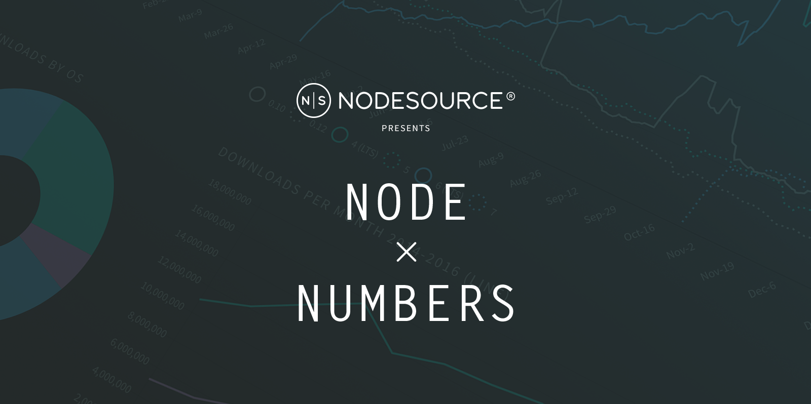 Why 2016 Was The Best Year Ever For Nodejs
