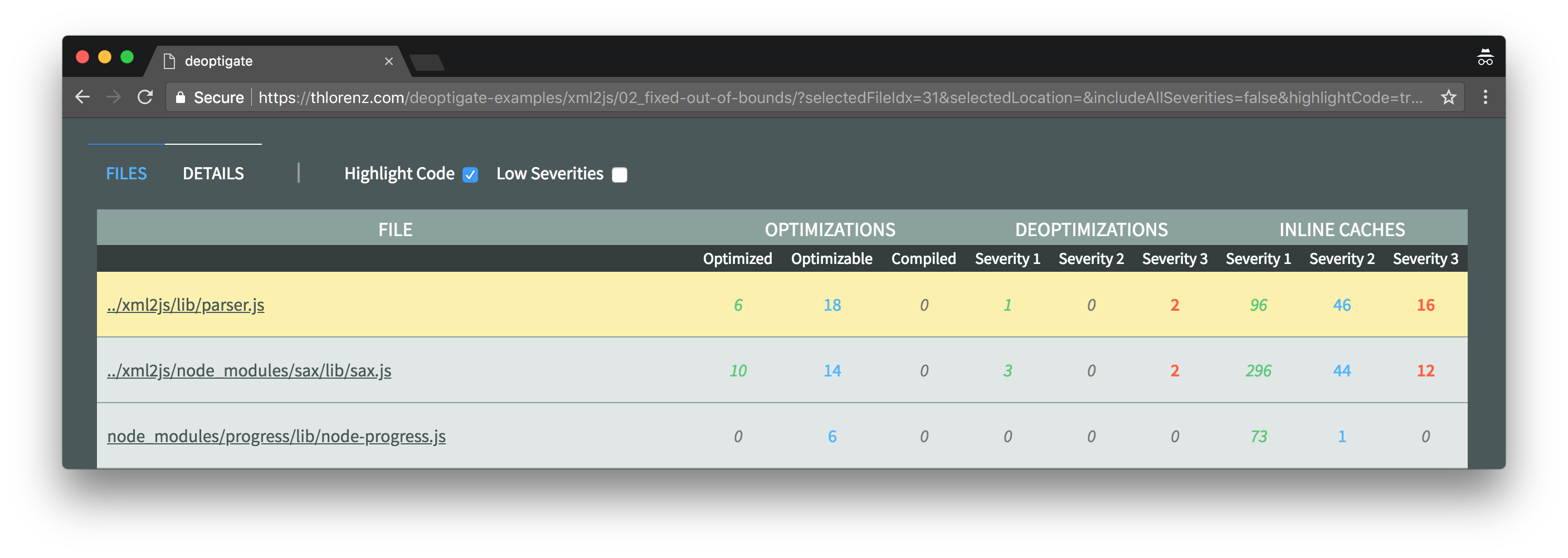 Tracking Down and Fixing Performance Bottlenecks with Deoptigate