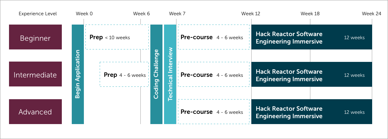 Course Roadmap Image
