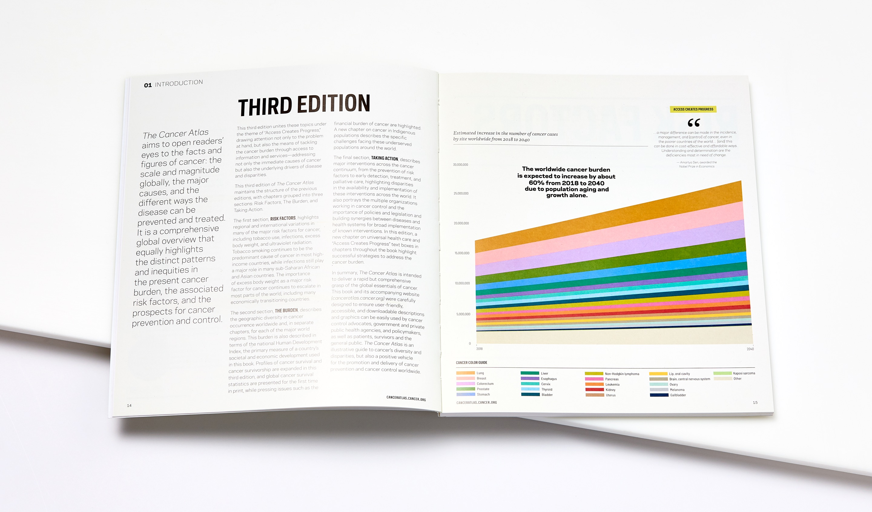 Introduction to The Cancer Atlas, Third Edition with color palette for all cancers