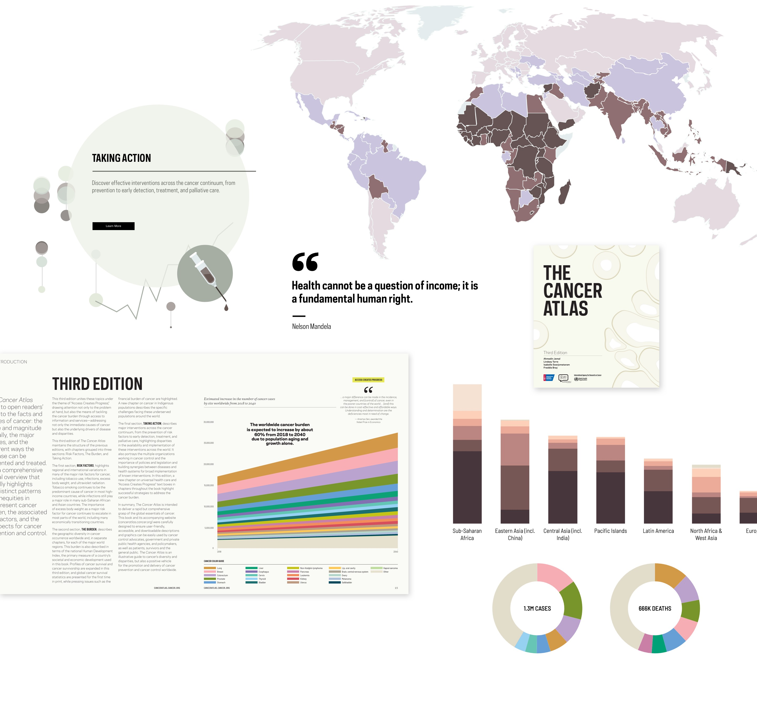 Overview of design system for The Cancer Atlas, Third Edition, print and web