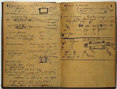 'Marie Curie: Holograph Notebook', Wellcome Library, London. Page from notebook.27 May 1899 - 4 December 1902 containing notes of experiments, etc. on radio-active substances. Copyrighted work available under Creative Commons by-nc 2.0 UK