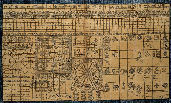 Astrology chart: table to indicate lucky and unlucky periods