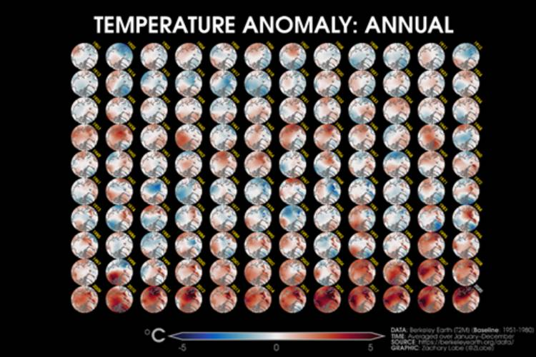 Temperature anomaly chart
