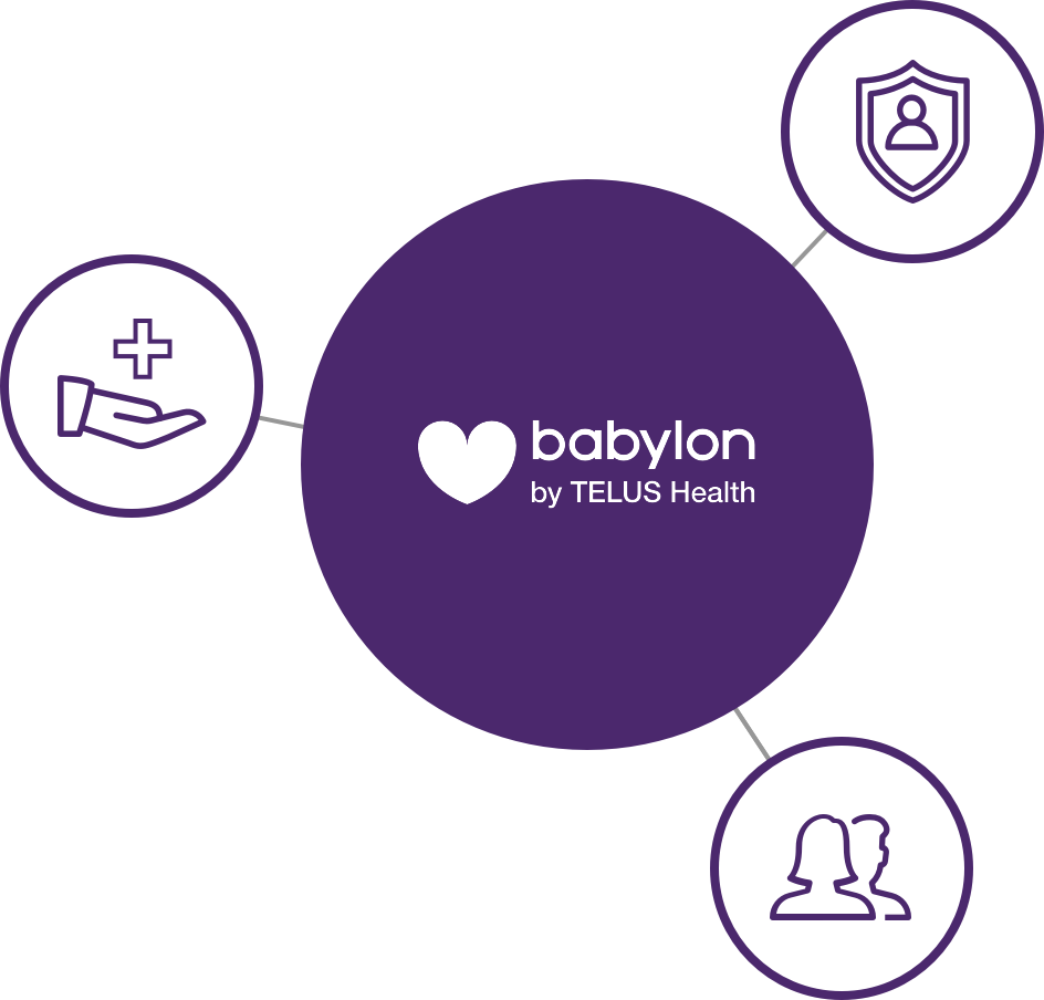 Babylon's Circle of care: Employers, Insurance, Healthcare Organizations.