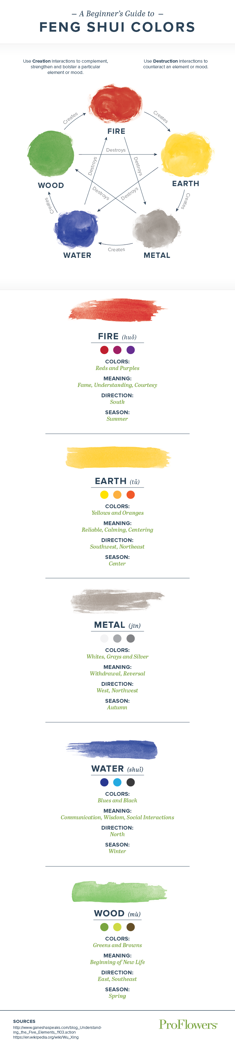 infographic of feng shui colors and meanings