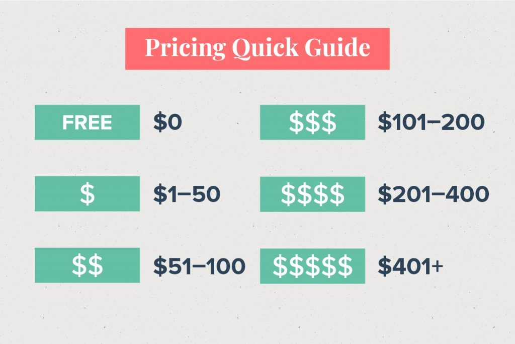 quick pricing guide mother's day activities