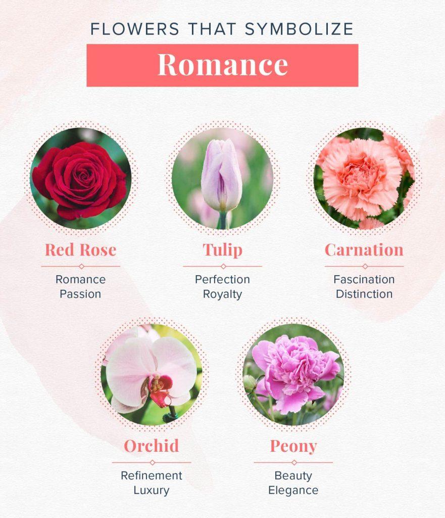 flowers that symbolize romance