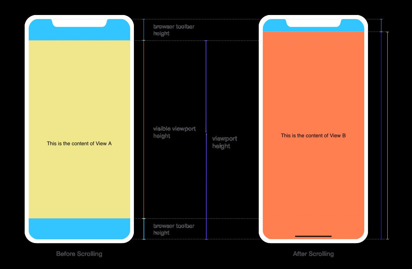 iphone-inset