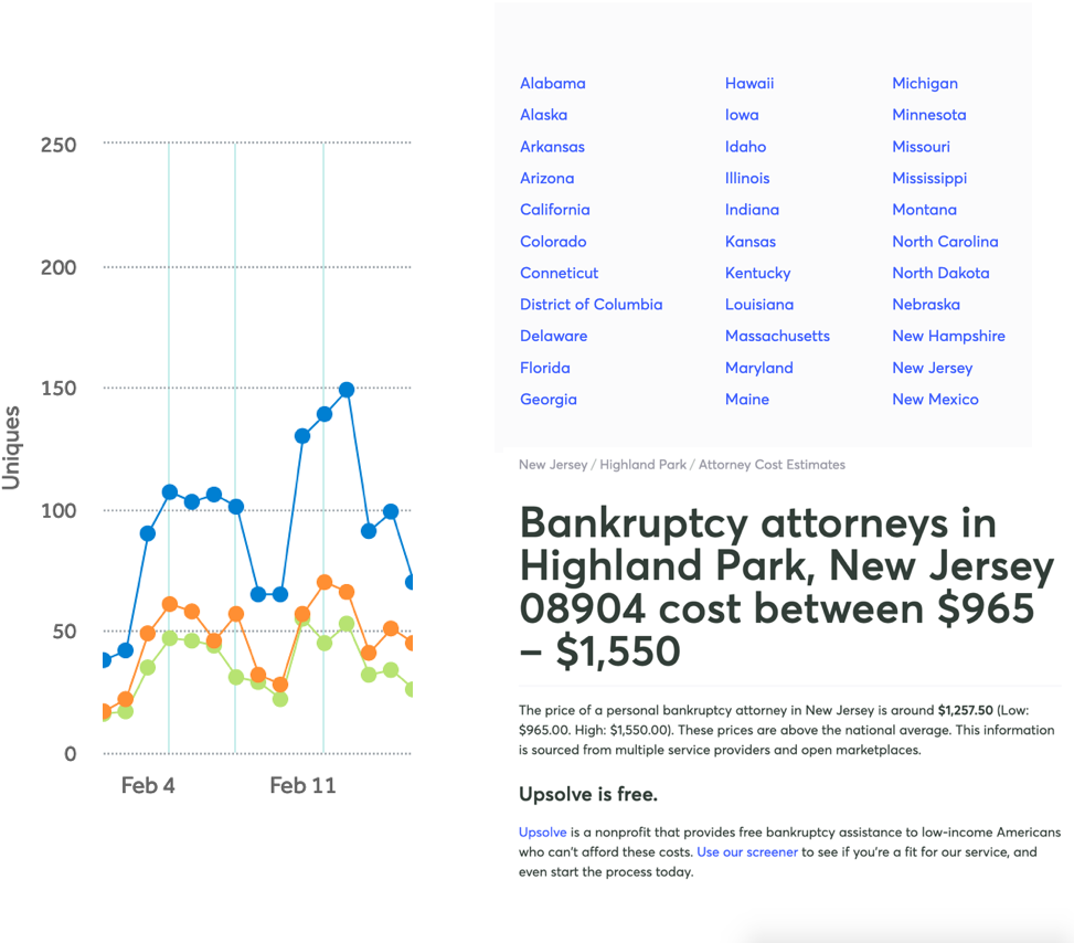 Using Analytics To Help Millions File For Bankruptcy Segment Blog