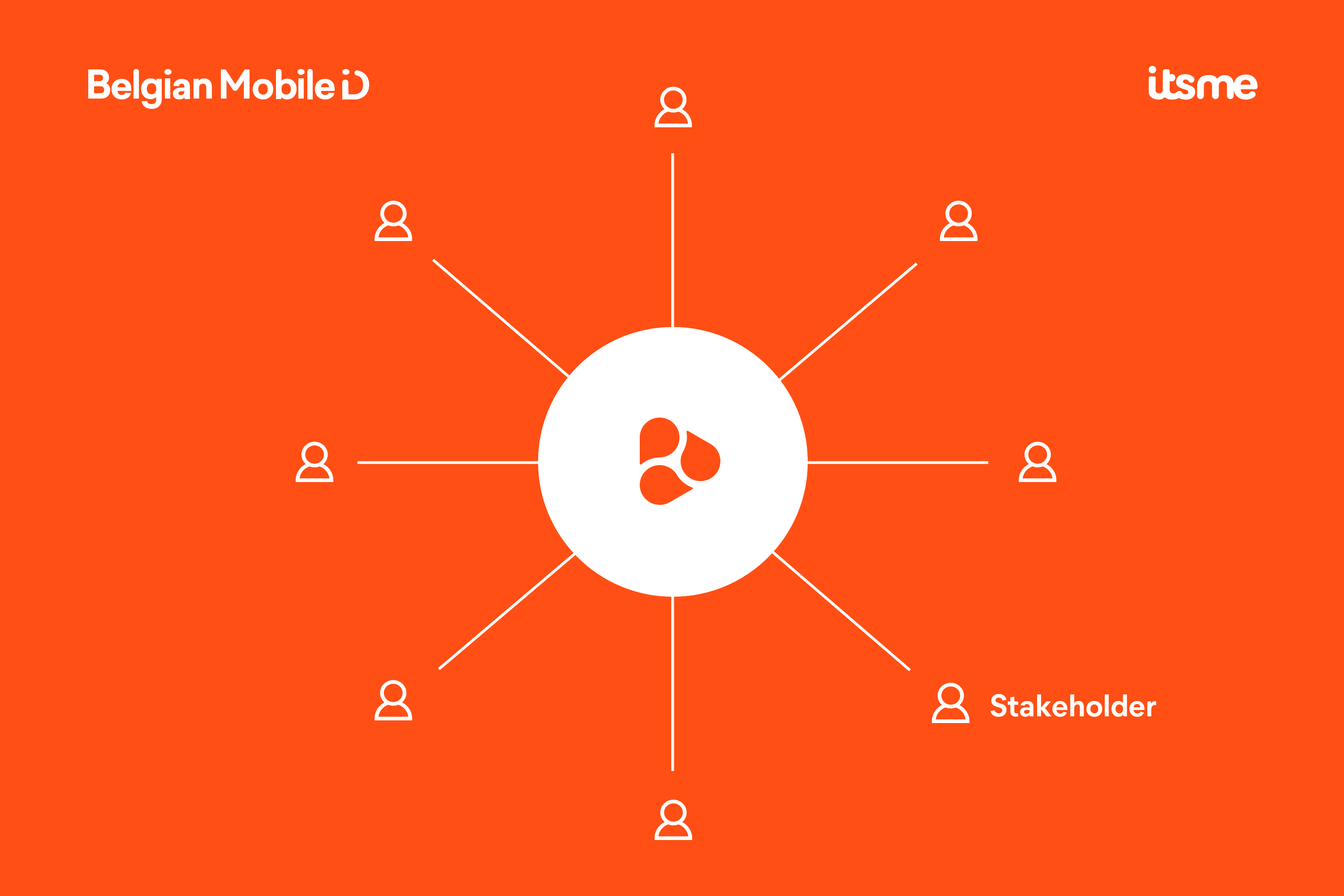 belgian-mobile-id-stakeholders-orange