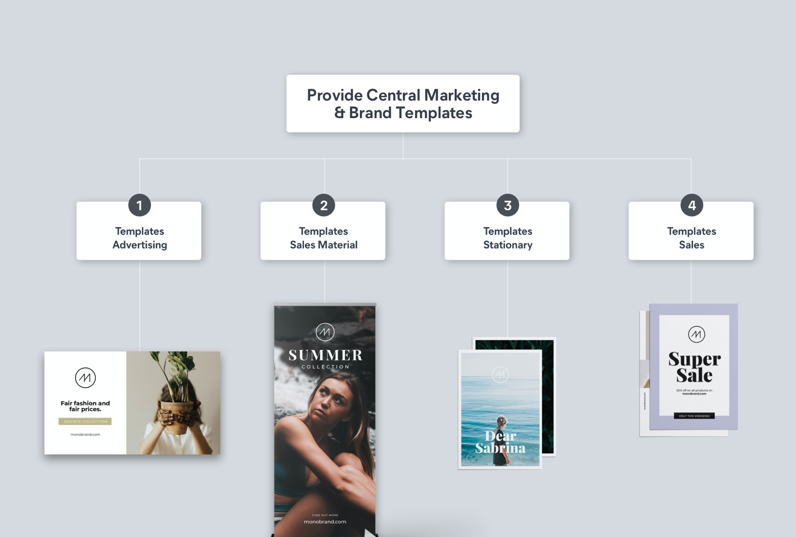 Marketing and Brand Templates