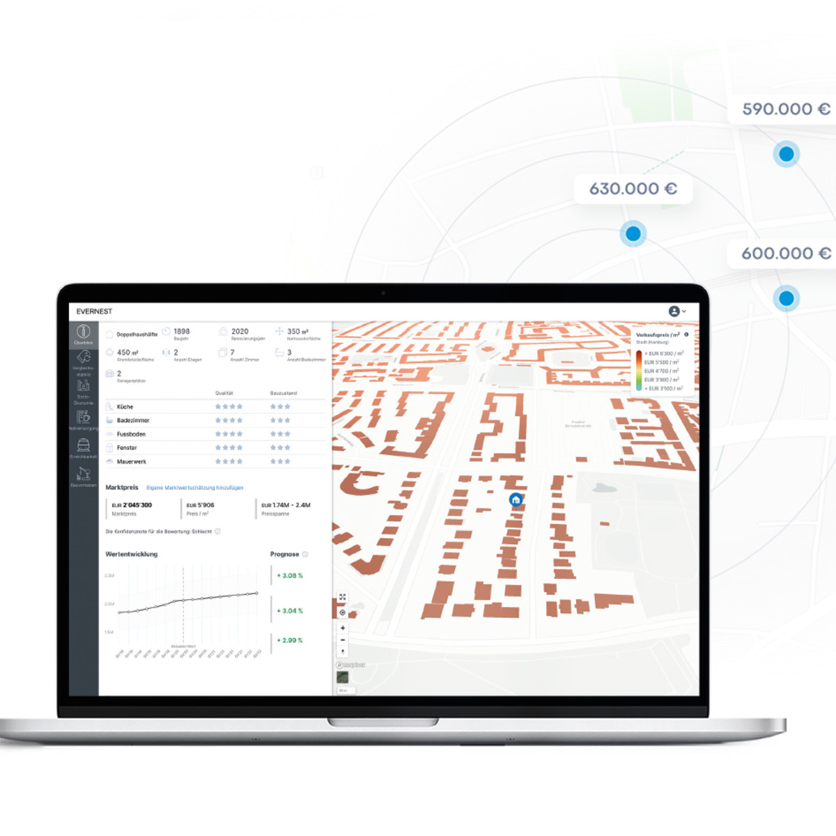 Datenexpertise Digital Big Data