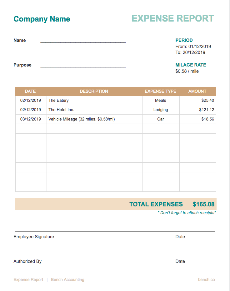 What Is An Expense Report Excel Templates Included Bench Accounting