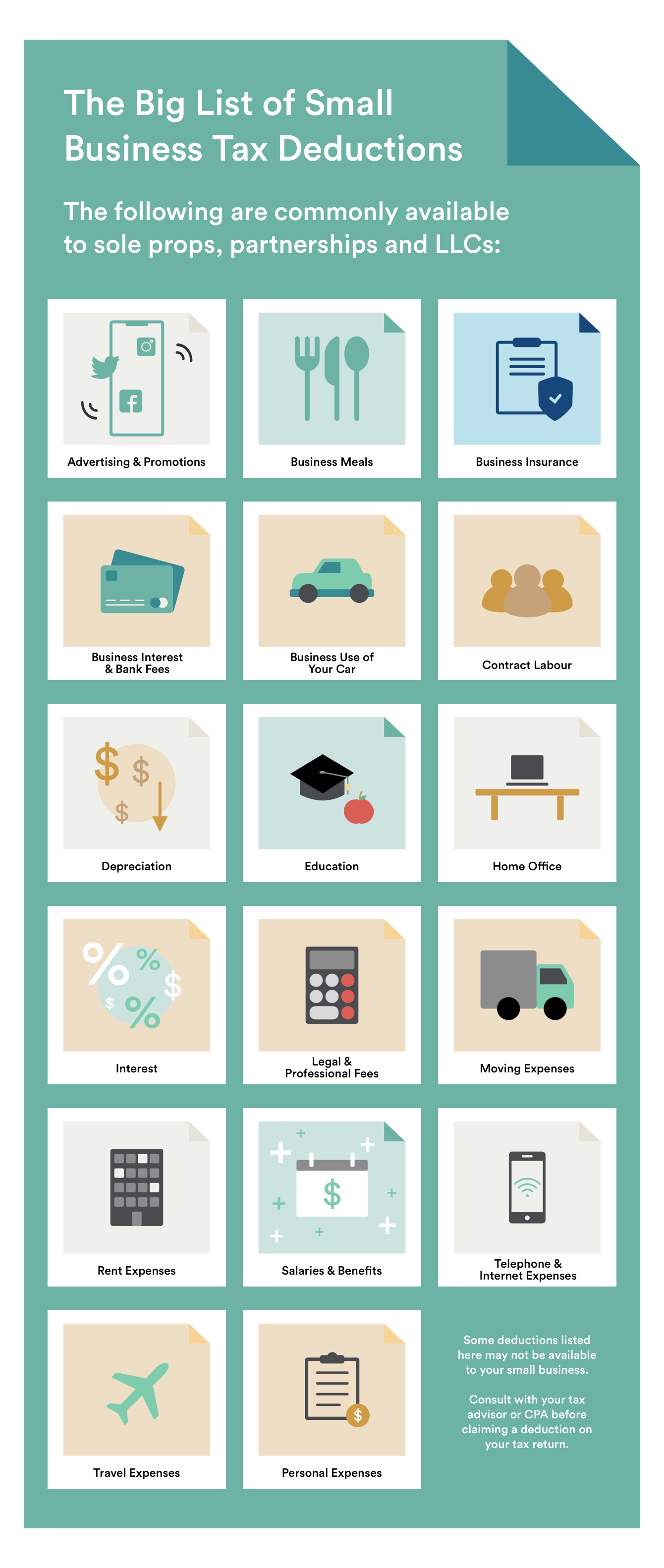 Small Business Tax Deductions List Infographic
