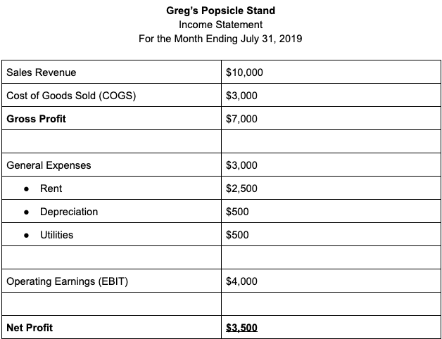 greg-income-statement