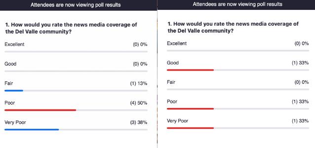 DV-Events-Recap-Polls (1)