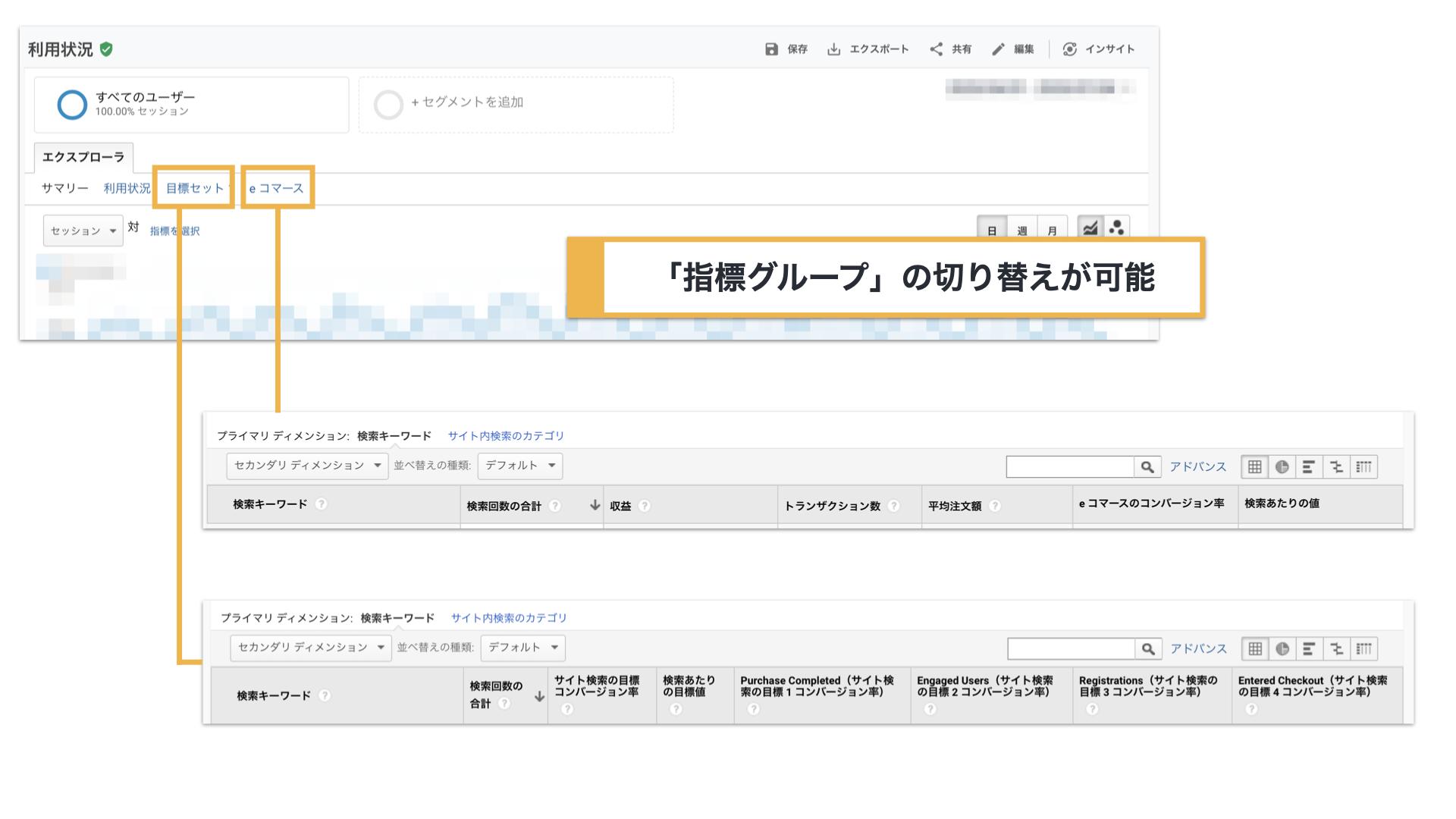 ga-site-search-metrics-group
