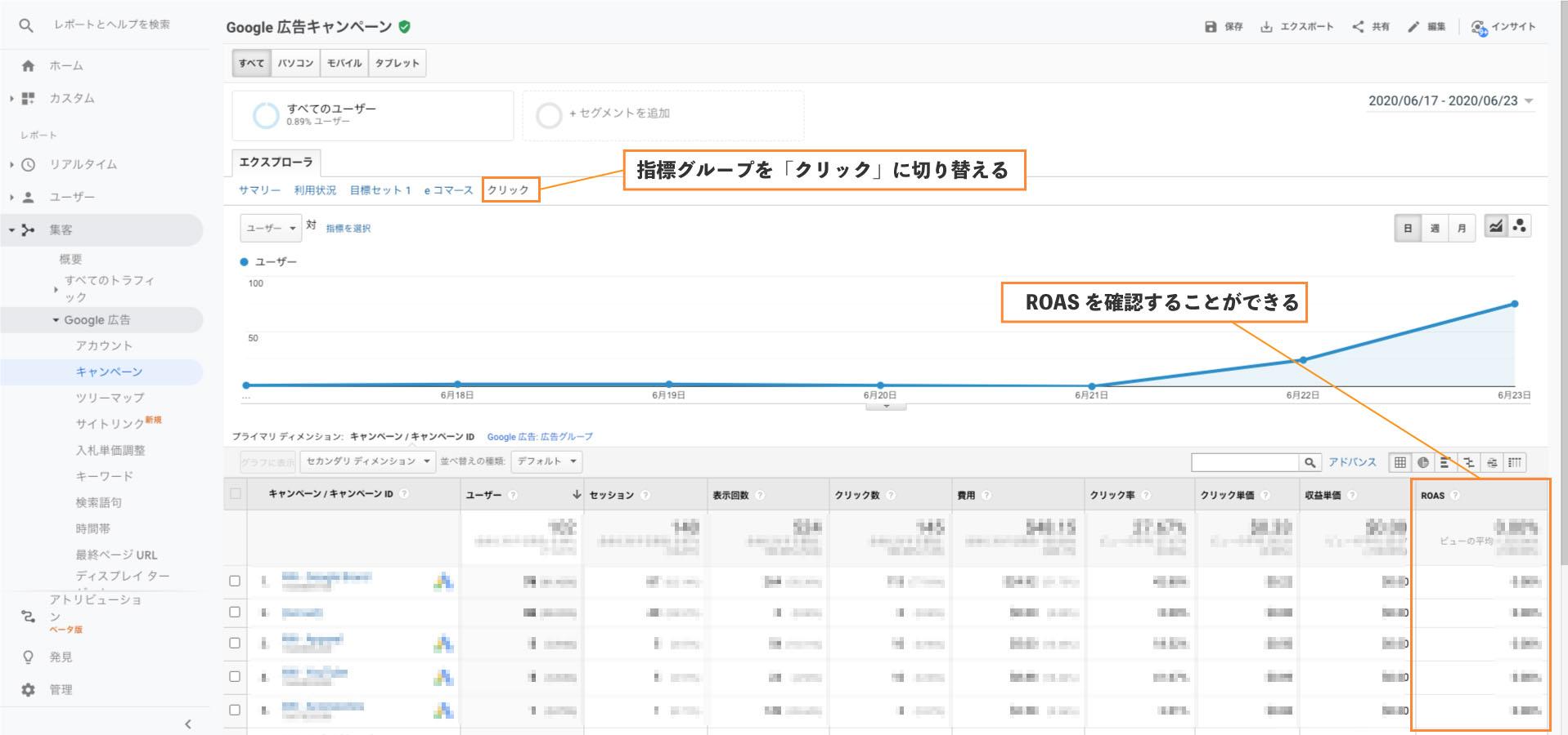 googleads-report-roas