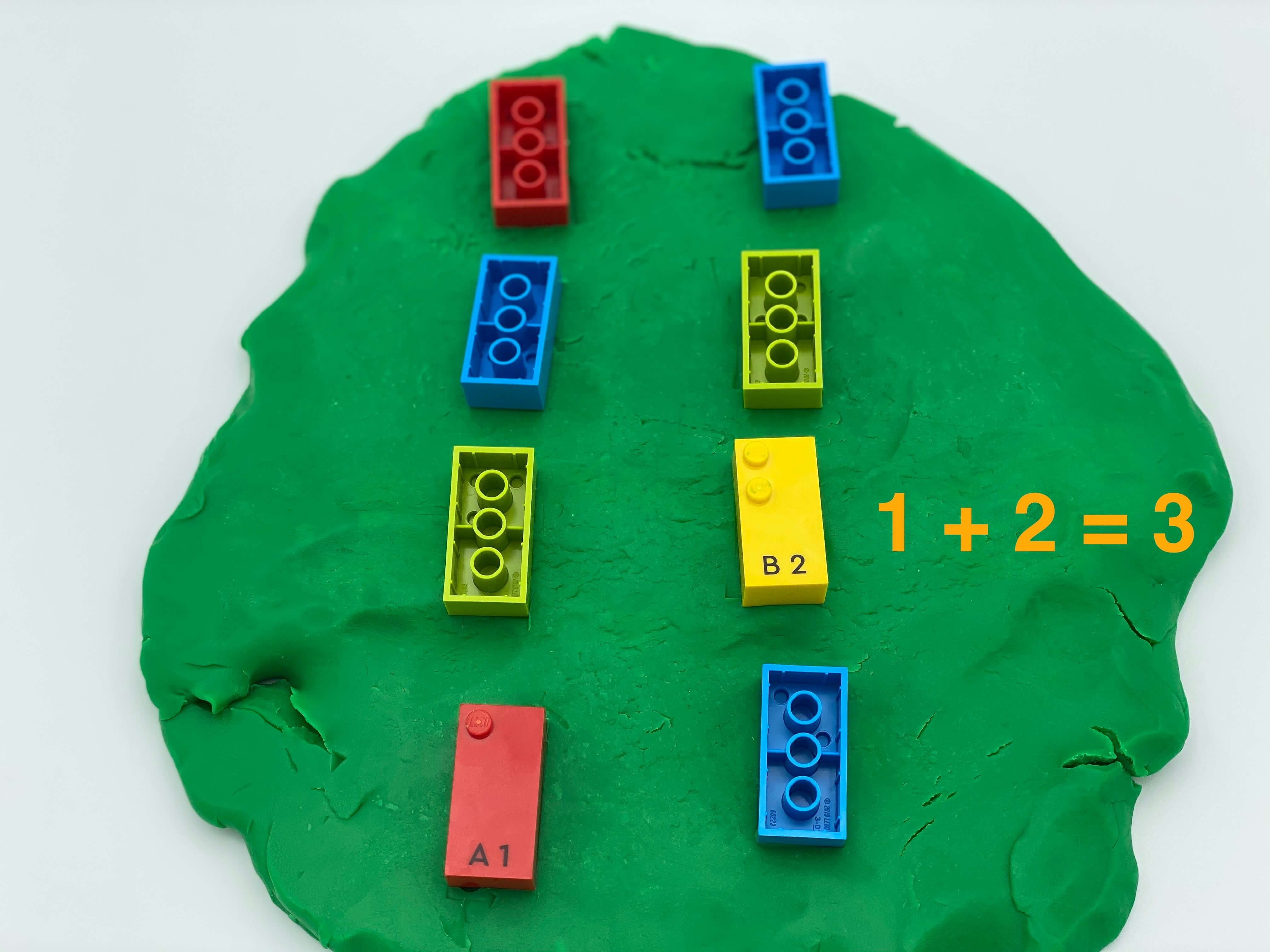 A disc of play dough with 8 bricks: 6 upside-down, 2 right-side up showing number 1 and 2. It's written 1+2=3.